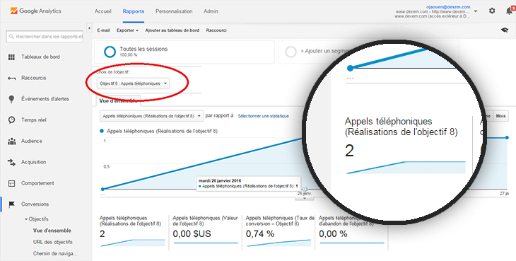 Visualisez les appels du Call Tracking dans Google Analytics